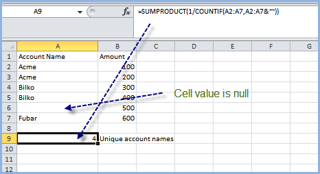 Count distinct with null formula evaluation